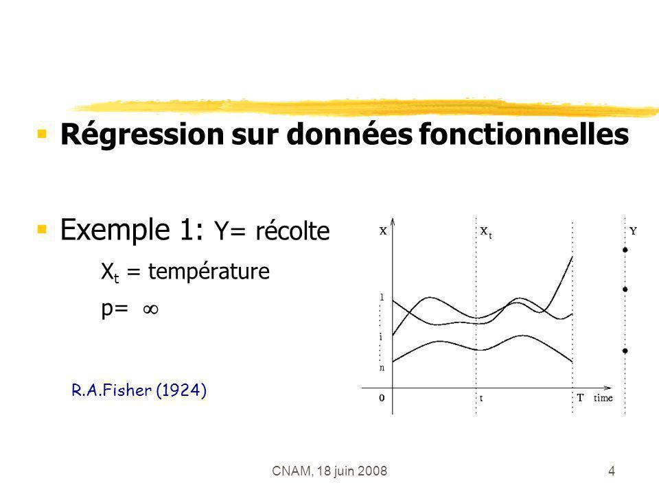 CNAM, 18 juin 20085 Données de très grande dimension: infinité non dénombrable (en principe..) de prédicteurs Combinaison linéaire « Integral regression » Au lieu dune somme finie