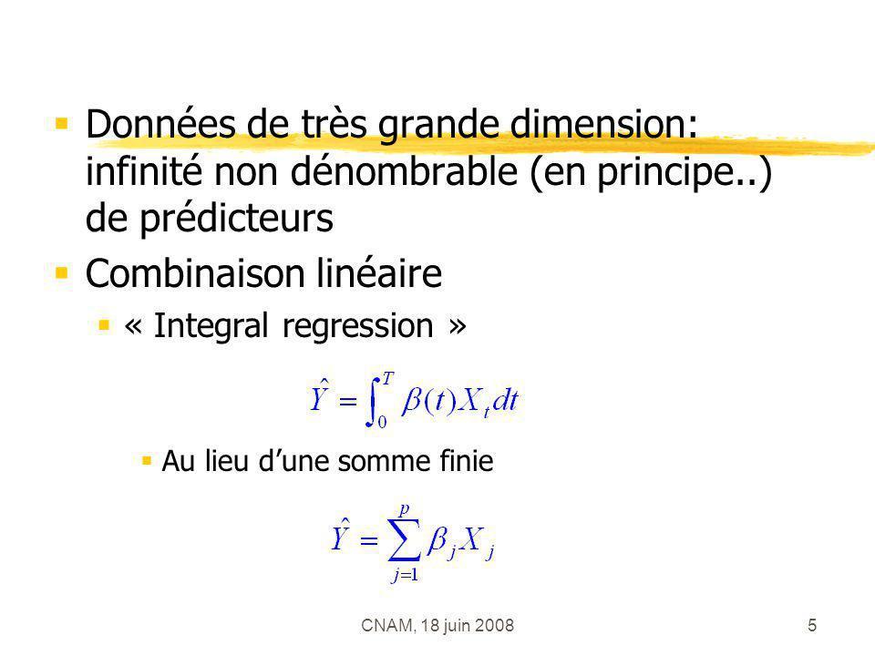 CNAM, 18 juin 20085 Données de très grande dimension: infinité non dénombrable (en principe..) de prédicteurs Combinaison linéaire « Integral regressi