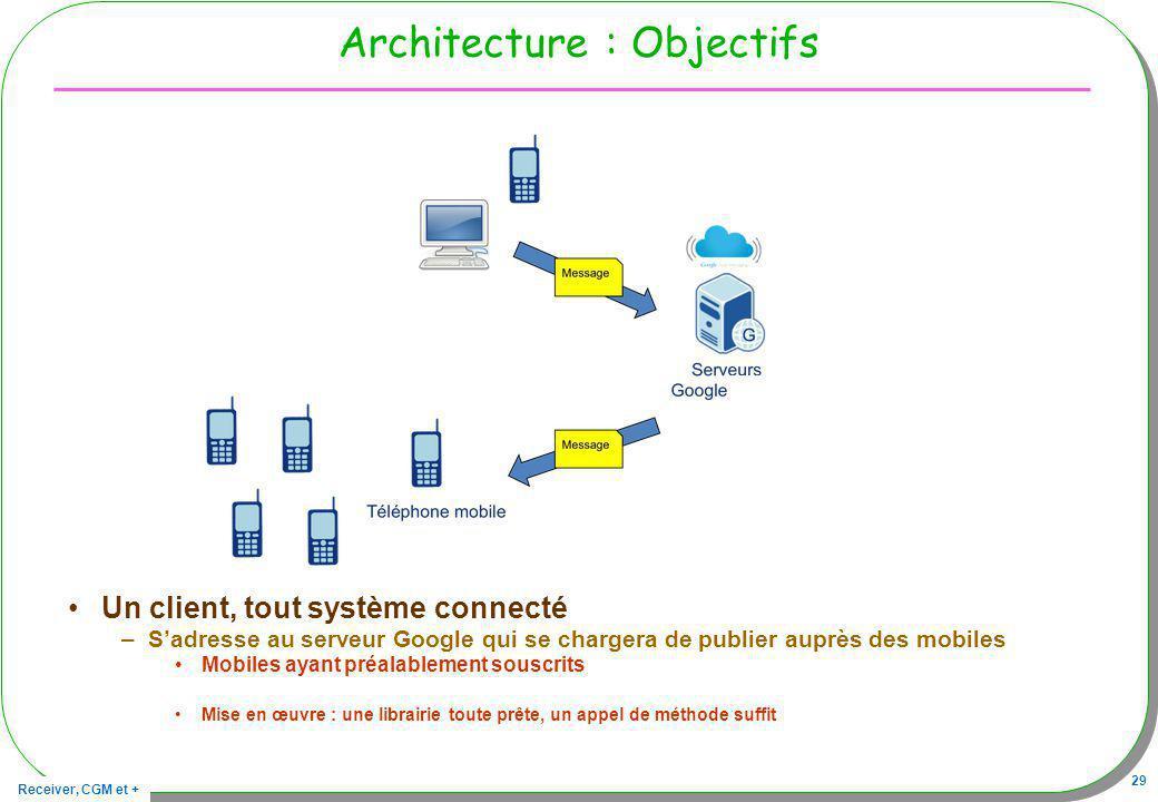 Receiver, CGM et + 29 Architecture : Objectifs Un client, tout système connecté –Sadresse au serveur Google qui se chargera de publier auprès des mobi