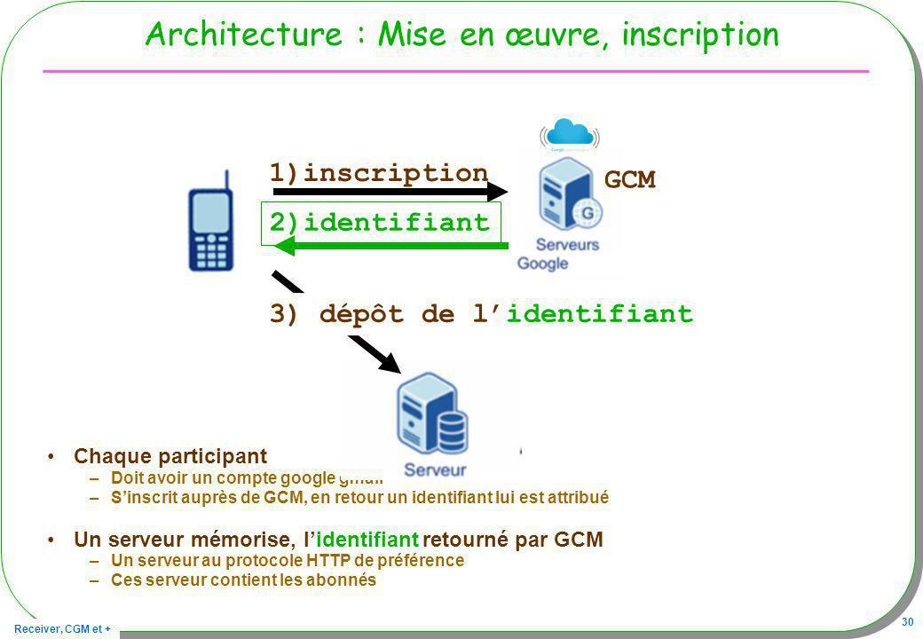 Receiver, CGM et + 30 Architecture : Mise en œuvre, inscription Chaque participant –Doit avoir un compte google gmail –Sinscrit auprès de GCM, en reto