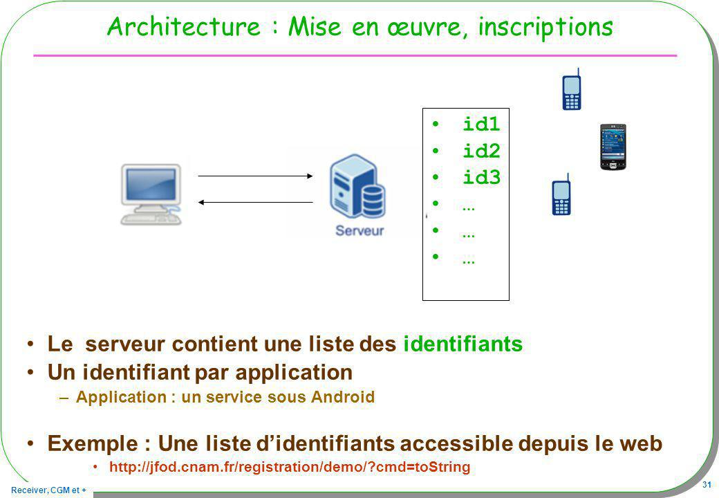 Receiver, CGM et + 31 Architecture : Mise en œuvre, inscriptions Le serveur contient une liste des identifiants Un identifiant par application –Application : un service sous Android Exemple : Une liste didentifiants accessible depuis le web http://jfod.cnam.fr/registration/demo/?cmd=toString id1 id2 id3 …