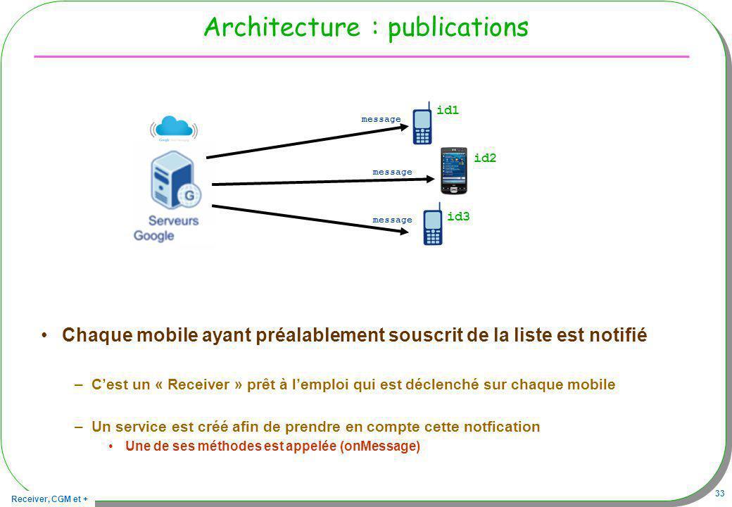 Receiver, CGM et + 33 Architecture : publications Chaque mobile ayant préalablement souscrit de la liste est notifié –Cest un « Receiver » prêt à lemp