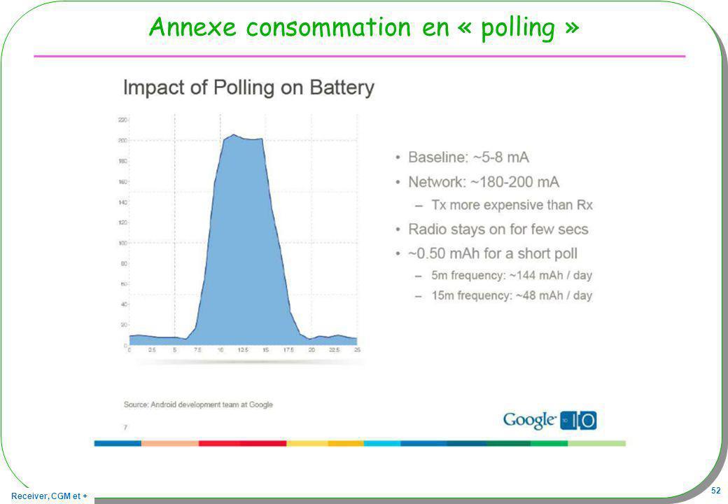 Receiver, CGM et + 52 Annexe consommation en « polling »