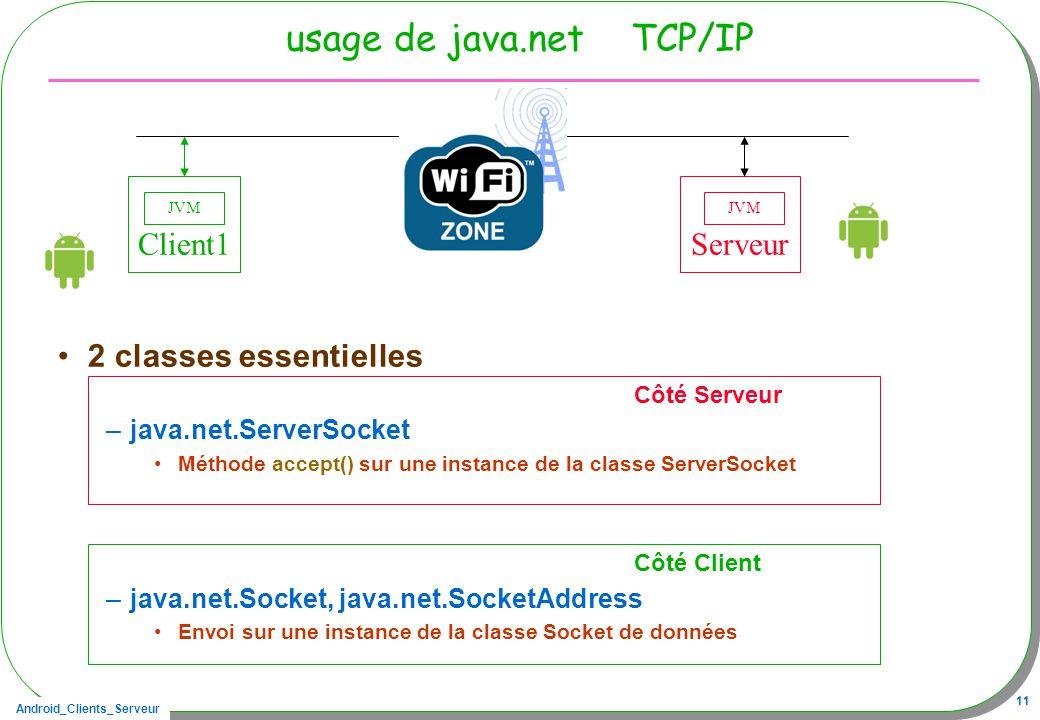 Android_Clients_Serveur 11 usage de java.net TCP/IP 2 classes essentielles Côté Serveur –java.net.ServerSocket Méthode accept() sur une instance de la classe ServerSocket Côté Client –java.net.Socket, java.net.SocketAddress Envoi sur une instance de la classe Socket de données Serveur JVM Client1 JVM