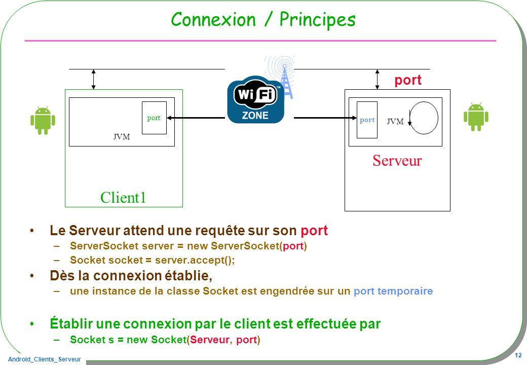 Android_Clients_Serveur 12 Connexion / Principes Le Serveur attend une requête sur son port –ServerSocket server = new ServerSocket(port) –Socket sock