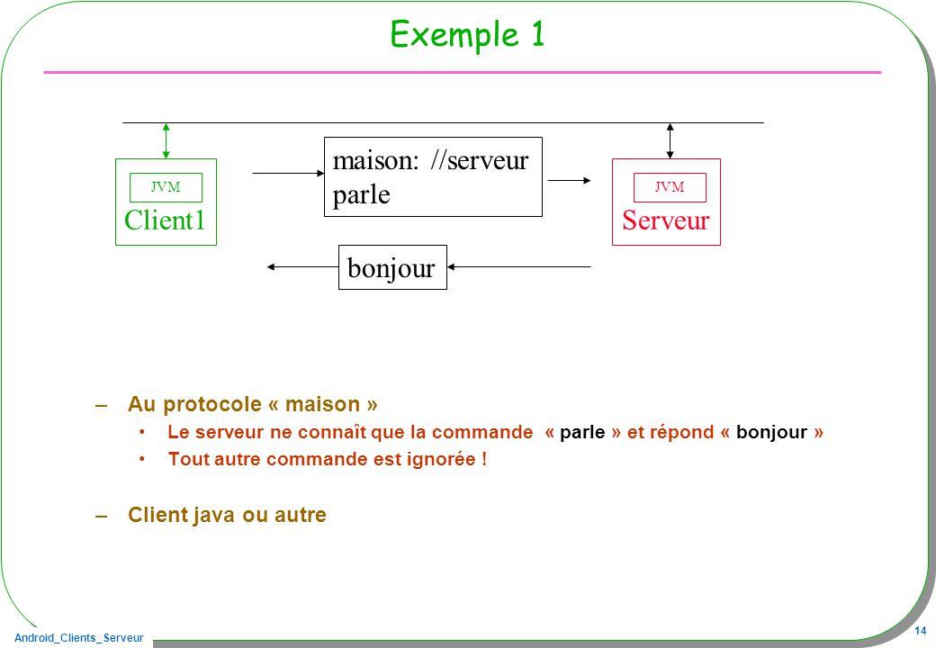 Android_Clients_Serveur 14 Exemple 1 –Au protocole « maison » Le serveur ne connaît que la commande « parle » et répond « bonjour » Tout autre command