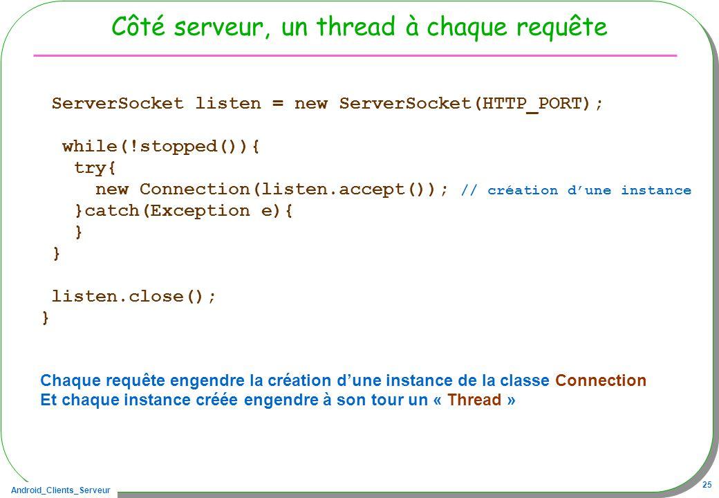 Android_Clients_Serveur 25 Côté serveur, un thread à chaque requête ServerSocket listen = new ServerSocket(HTTP_PORT); while(!stopped()){ try{ new Connection(listen.accept()); // création dune instance }catch(Exception e){ } listen.close(); } Chaque requête engendre la création dune instance de la classe Connection Et chaque instance créée engendre à son tour un « Thread »