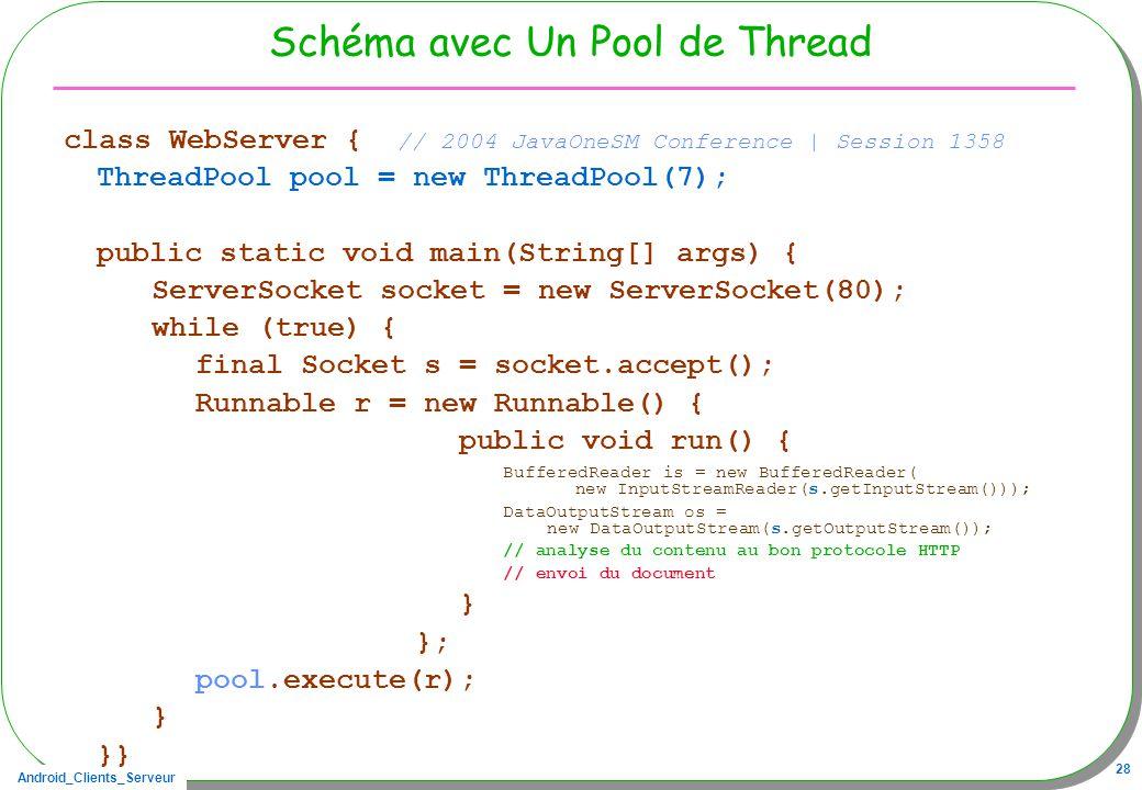 Android_Clients_Serveur 28 Schéma avec Un Pool de Thread class WebServer { // 2004 JavaOneSM Conference | Session 1358 ThreadPool pool = new ThreadPoo