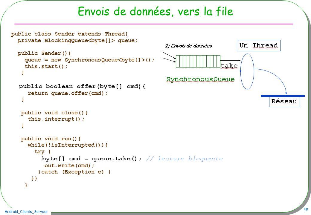 Android_Clients_Serveur 48 Envois de données, vers la file public class Sender extends Thread{ private BlockingQueue queue; public Sender(){ queue = new SynchronousQueue (); this.start(); } public boolean offer(byte[] cmd){ return queue.offer(cmd); } public void close(){ this.interrupt(); } public void run(){ while(!isInterrupted()){ try { byte[] cmd = queue.take(); // lecture bloquante out.write(cmd); }catch (Exception e) { }} }