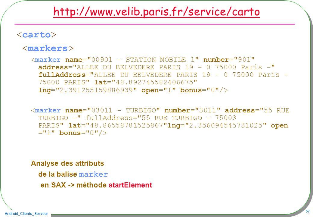 Android_Clients_Serveur 57 http://www.velib.paris.fr/service/carto Analyse des attributs de la balise marker en SAX -> méthode startElement