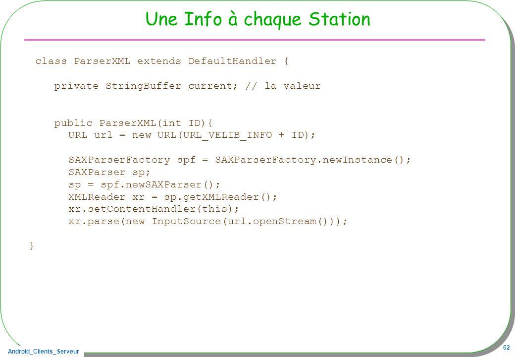 Android_Clients_Serveur 62 Une Info à chaque Station class ParserXML extends DefaultHandler { private StringBuffer current; // la valeur public ParserXML(int ID){ URL url = new URL(URL_VELIB_INFO + ID); SAXParserFactory spf = SAXParserFactory.newInstance(); SAXParser sp; sp = spf.newSAXParser(); XMLReader xr = sp.getXMLReader(); xr.setContentHandler(this); xr.parse(new InputSource(url.openStream())); }
