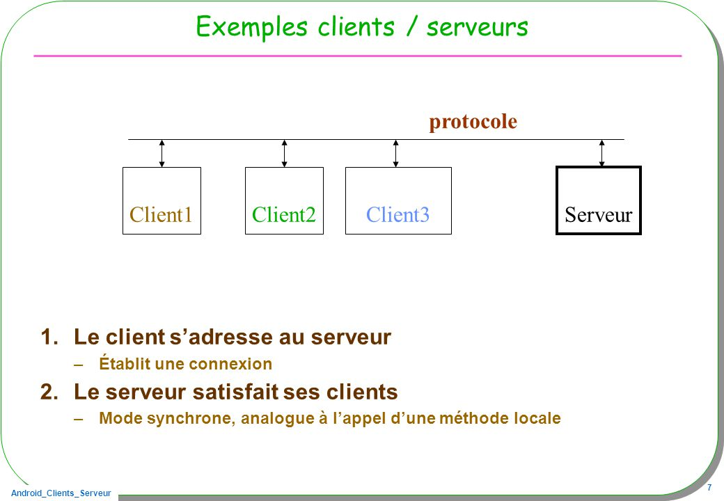 Android_Clients_Serveur 68 Démonstration