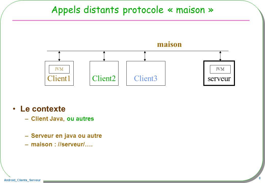 Android_Clients_Serveur 19 Protocole HTTP HyperText Transfer Protocol –Au dessus de TCP Les Méthodes –GET /index.html HTTP/1.0 –HEAD –POST –PUT –DELETE –TRACE –CONNECT –Voir http://www.w3.org/Protocols/rfc2616/rfc2616-sec9.htmlhttp://www.w3.org/Protocols/rfc2616/rfc2616-sec9.html