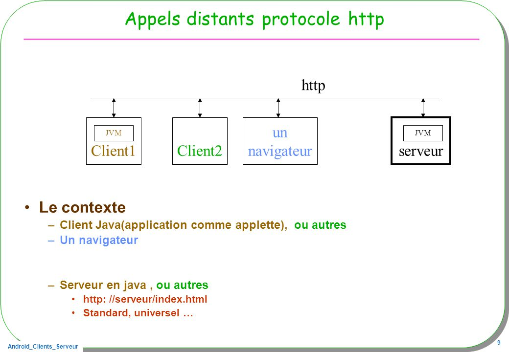 Android_Clients_Serveur 9 Appels distants protocole http Le contexte –Client Java(application comme applette), ou autres –Un navigateur –Serveur en java, ou autres http: //serveur/index.html Standard, universel … Client2 serveur JVM Client1 JVM http un navigateur