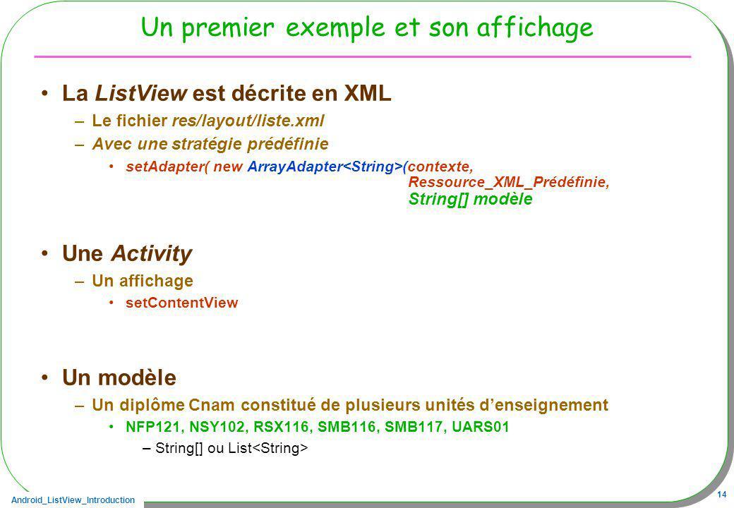 Android_ListView_Introduction 14 Un premier exemple et son affichage La ListView est décrite en XML –Le fichier res/layout/liste.xml –Avec une stratég