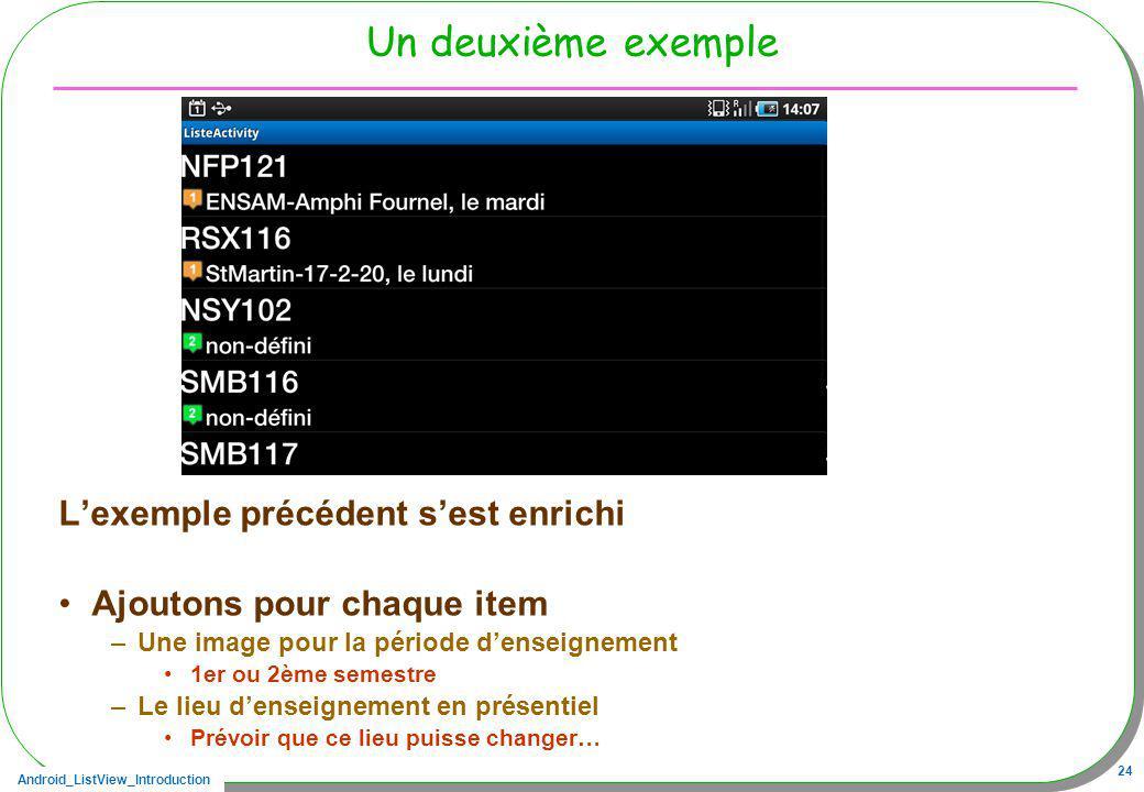 Android_ListView_Introduction 24 Un deuxième exemple Lexemple précédent sest enrichi Ajoutons pour chaque item –Une image pour la période denseignemen