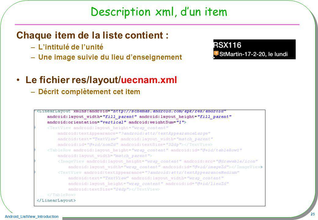 Android_ListView_Introduction 25 Description xml, dun item Chaque item de la liste contient : –Lintitulé de lunité –Une image suivie du lieu denseigne