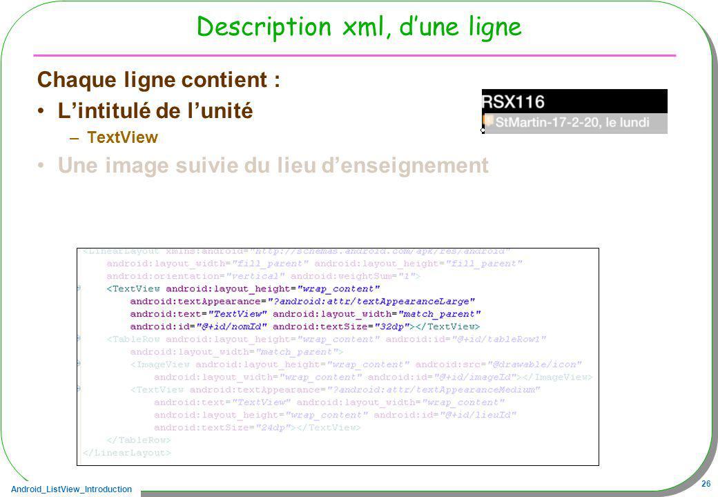 Android_ListView_Introduction 26 Description xml, dune ligne Chaque ligne contient : Lintitulé de lunité –TextView Une image suivie du lieu denseignem