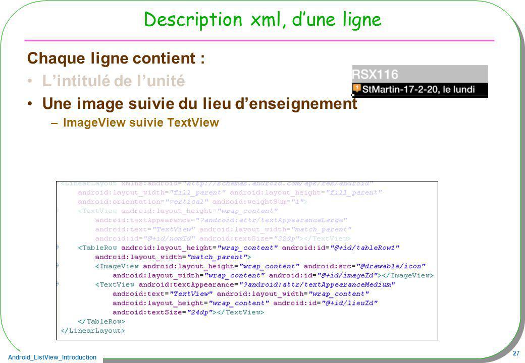 Android_ListView_Introduction 27 Description xml, dune ligne Chaque ligne contient : Lintitulé de lunité Une image suivie du lieu denseignement –Image
