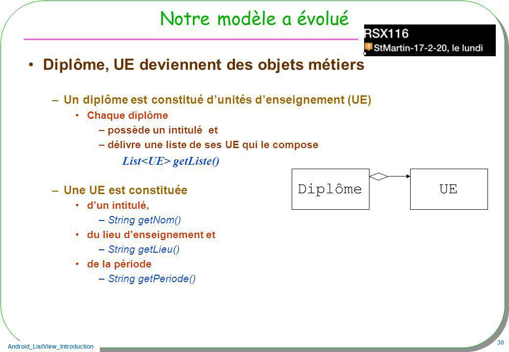 Android_ListView_Introduction 30 Notre modèle a évolué Diplôme, UE deviennent des objets métiers –Un diplôme est constitué dunités denseignement (UE)