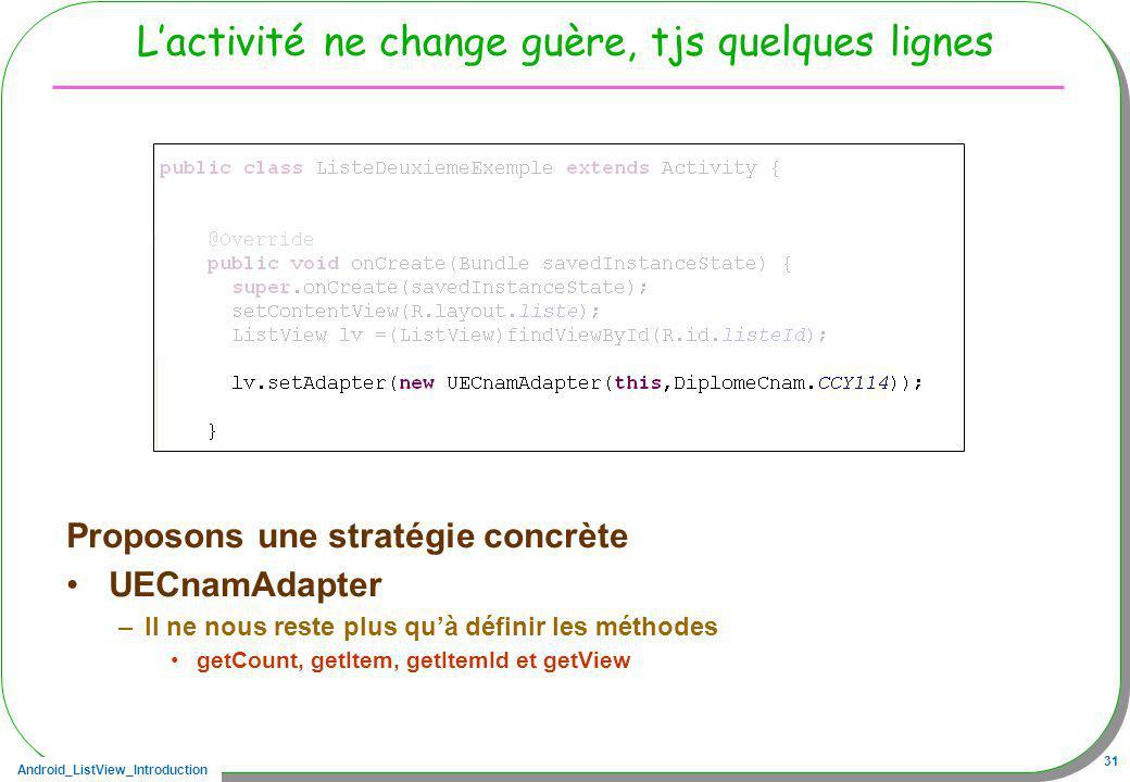 Android_ListView_Introduction 31 Lactivité ne change guère, tjs quelques lignes Proposons une stratégie concrète UECnamAdapter –Il ne nous reste plus