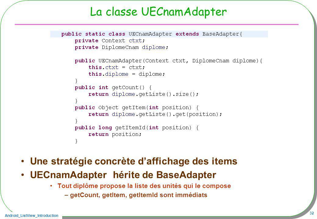 Android_ListView_Introduction 32 La classe UECnamAdapter Une stratégie concrète daffichage des items UECnamAdapter hérite de BaseAdapter Tout diplôme