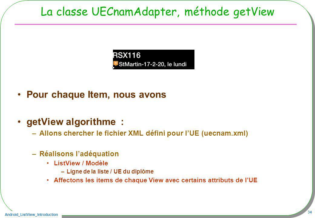 Android_ListView_Introduction 34 La classe UECnamAdapter, méthode getView Pour chaque Item, nous avons getView algorithme : –Allons chercher le fichie