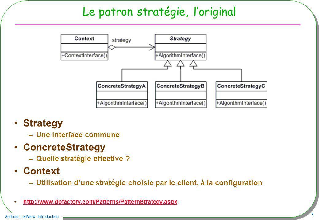 Android_ListView_Introduction 10 Le patron stratégie, loriginal Strategy –Une interface commune pour tous les affichages Android : ListAdapter ConcreteStrategy –Quelle stratégie pour quel rendu .