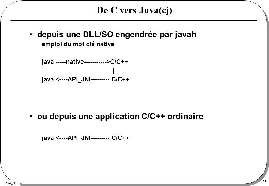 Java_JNI 11 De C vers Java(cj) depuis une DLL/SO engendrée par javah emploi du mot clé native java -----native----------->C/C++ | java <----API_JNI---
