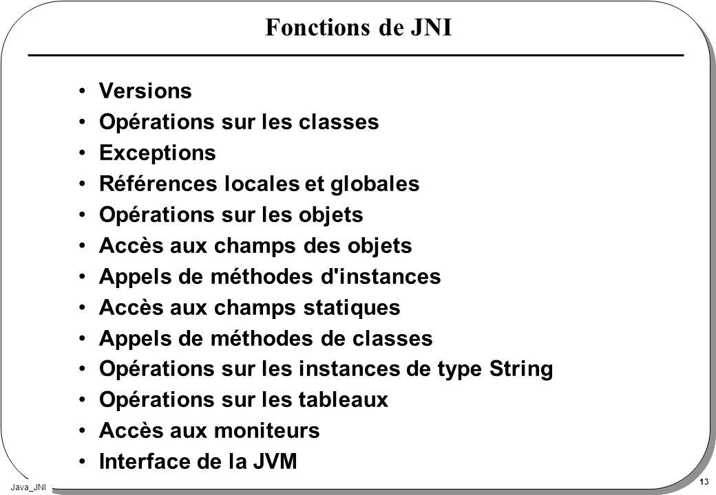 Java_JNI 13 Fonctions de JNI Versions Opérations sur les classes Exceptions Références locales et globales Opérations sur les objets Accès aux champs
