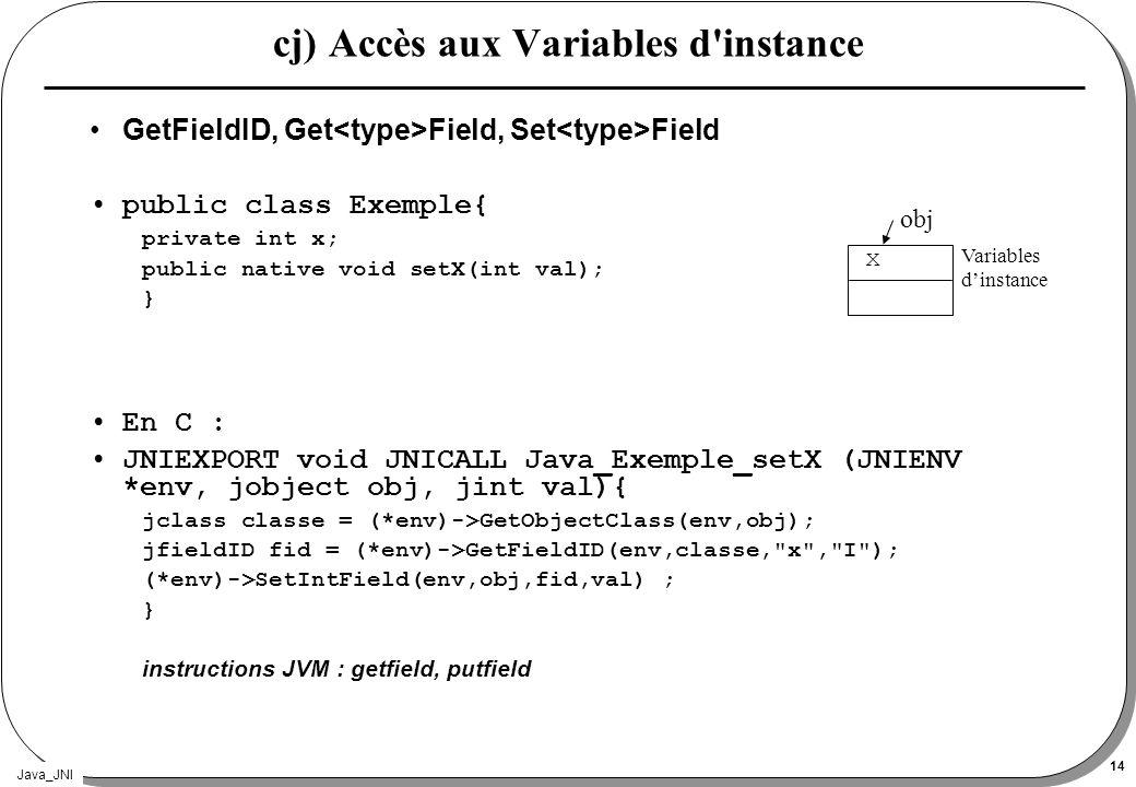 Java_JNI 14 cj) Accès aux Variables d instance GetFieldID, Get Field, Set Field public class Exemple{ private int x; public native void setX(int val); } En C : JNIEXPORT void JNICALL Java_Exemple_setX (JNIENV *env, jobject obj, jint val){ jclass classe = (*env)->GetObjectClass(env,obj); jfieldID fid = (*env)->GetFieldID(env,classe, x , I ); (*env)->SetIntField(env,obj,fid,val) ; } instructions JVM : getfield, putfield obj Variables dinstance x