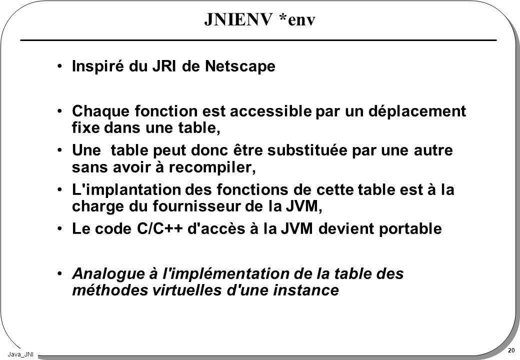 Java_JNI 20 JNIENV *env Inspiré du JRI de Netscape Chaque fonction est accessible par un déplacement fixe dans une table, Une table peut donc être sub