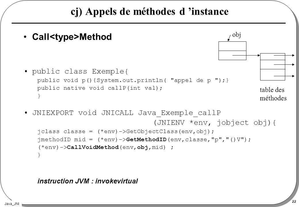 Java_JNI 22 cj) Appels de méthodes d instance Call Method public class Exemple{ public void p(){System.out.println(
