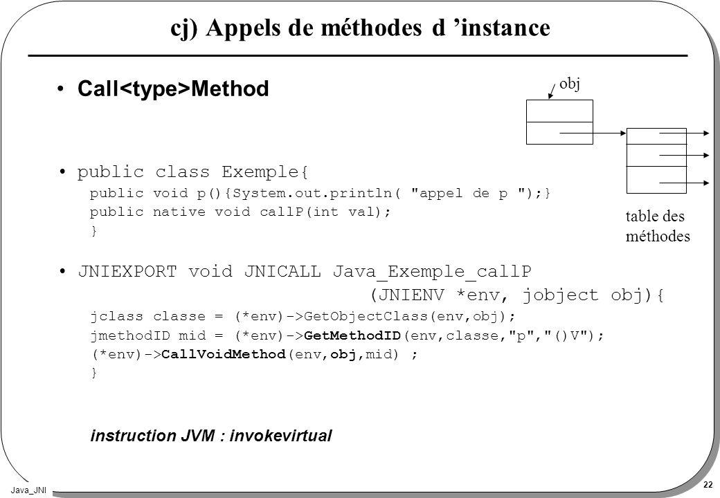 Java_JNI 22 cj) Appels de méthodes d instance Call Method public class Exemple{ public void p(){System.out.println( appel de p );} public native void callP(int val); } JNIEXPORT void JNICALL Java_Exemple_callP (JNIENV *env, jobject obj){ jclass classe = (*env)->GetObjectClass(env,obj); jmethodID mid = (*env)->GetMethodID(env,classe, p , ()V ); (*env)->CallVoidMethod(env,obj,mid) ; } instruction JVM : invokevirtual obj table des méthodes