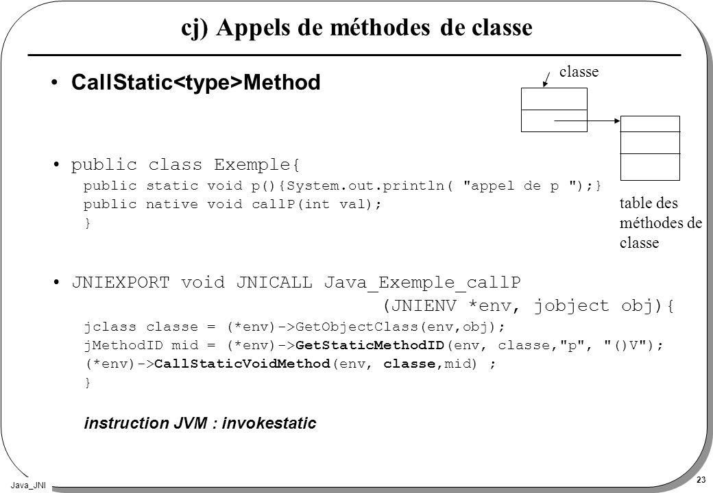 Java_JNI 23 cj) Appels de méthodes de classe CallStatic Method public class Exemple{ public static void p(){System.out.println( appel de p );} public native void callP(int val); } JNIEXPORT void JNICALL Java_Exemple_callP (JNIENV *env, jobject obj){ jclass classe = (*env)->GetObjectClass(env,obj); jMethodID mid = (*env)->GetStaticMethodID(env, classe, p , ()V ); (*env)->CallStaticVoidMethod(env, classe,mid) ; } instruction JVM : invokestatic table des méthodes de classe