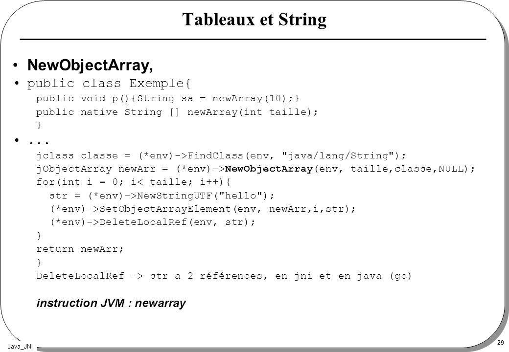 Java_JNI 29 Tableaux et String NewObjectArray, public class Exemple{ public void p(){String sa = newArray(10);} public native String [] newArray(int t