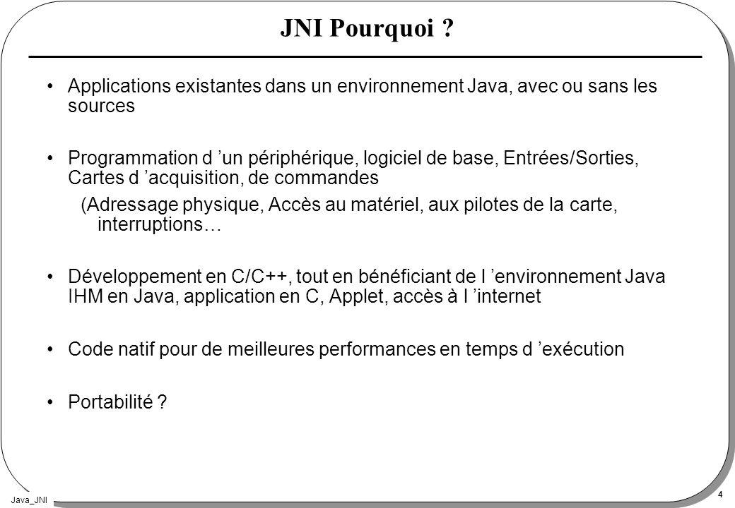 Java_JNI 5 JNI Présentation Deux aspects de Java vers C/C++ de C/C++ vers Java en venant de Java ou depuis une application ordinaire L API JNI offre l accès à la machine virtuelle accès aux variables d instance, appel de méthodes, chargement d une classe, création d instances… Mécanisme de bas-niveau...