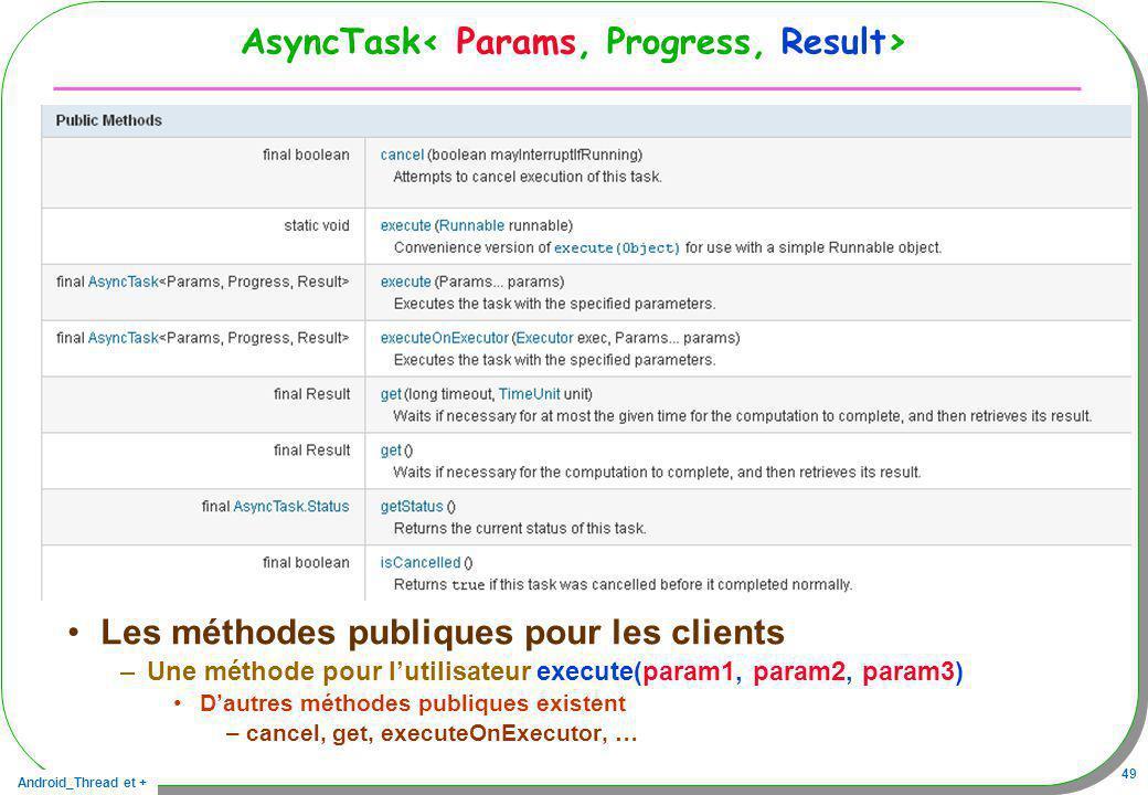 Android_Thread et + 49 AsyncTask Les méthodes publiques pour les clients –Une méthode pour lutilisateur execute(param1, param2, param3) Dautres méthod