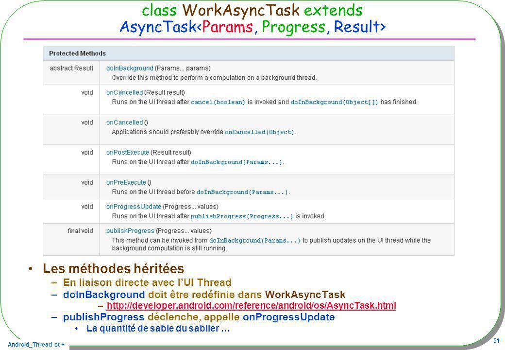 Android_Thread et + 51 class WorkAsyncTask extends AsyncTask Les méthodes héritées –En liaison directe avec lUI Thread –doInBackground doit être redéf