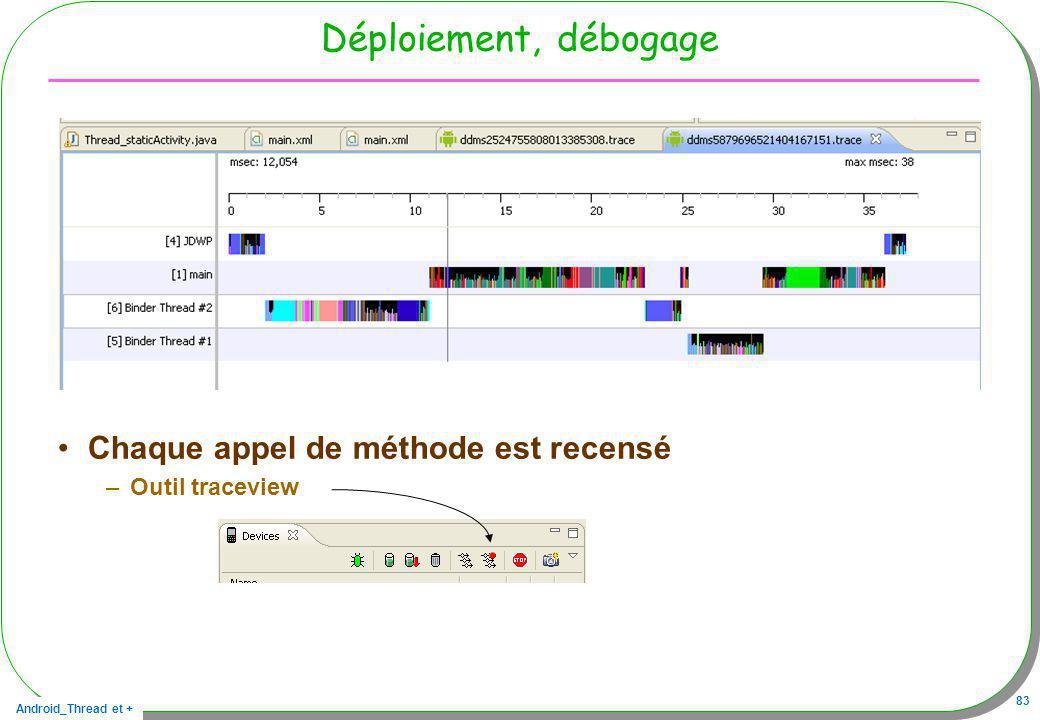 Android_Thread et + 83 Déploiement, débogage Chaque appel de méthode est recensé –Outil traceview