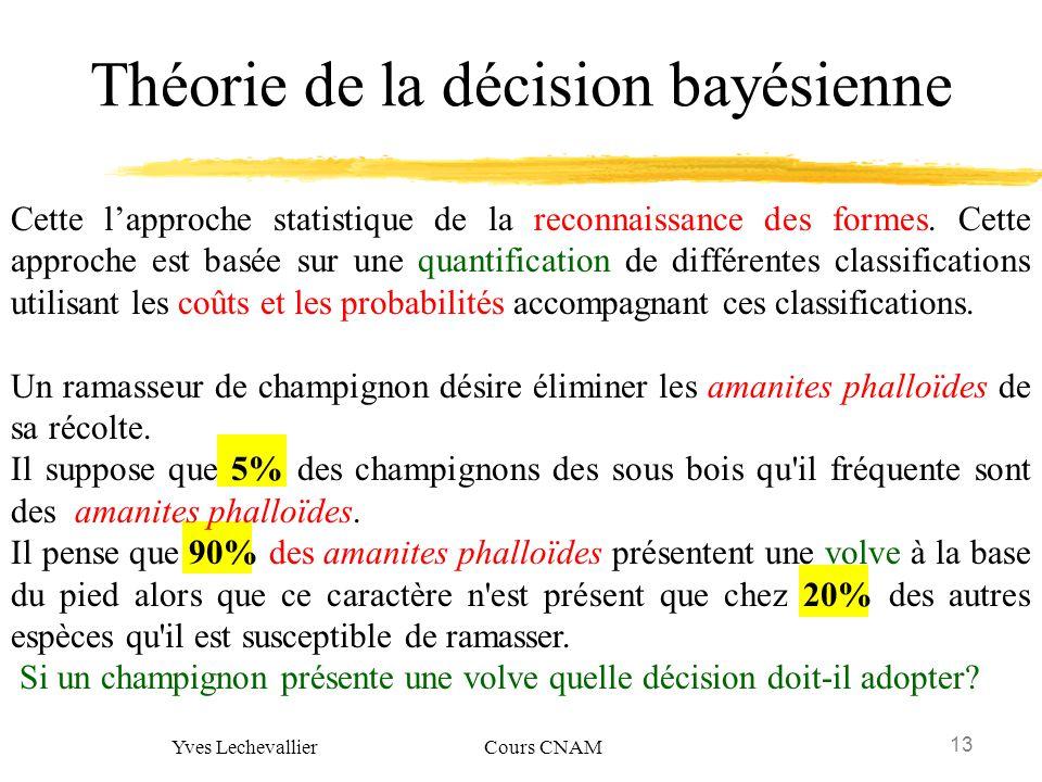 13 Yves Lechevallier Cours CNAM Cette lapproche statistique de la reconnaissance des formes. Cette approche est basée sur une quantification de différ