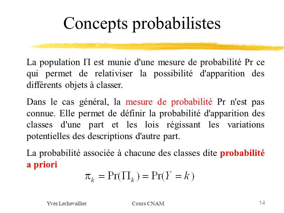 14 Yves Lechevallier Cours CNAM Concepts probabilistes La population est munie d'une mesure de probabilité Pr ce qui permet de relativiser la possibil