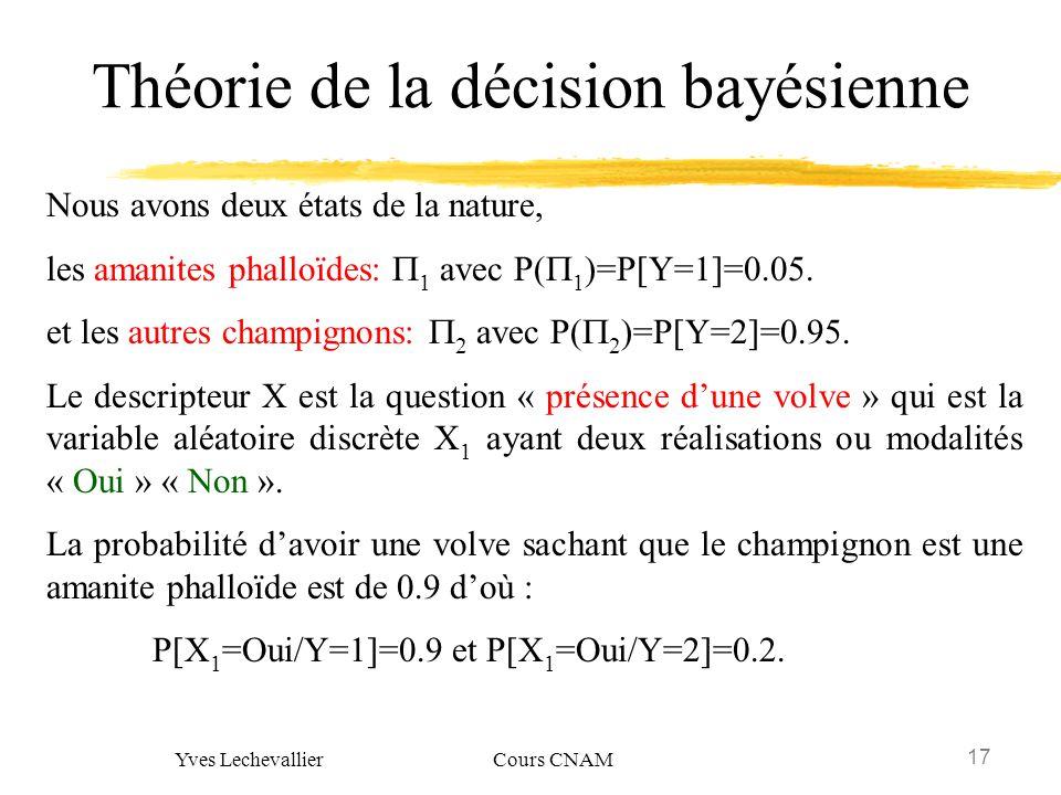 17 Yves Lechevallier Cours CNAM Théorie de la décision bayésienne Nous avons deux états de la nature, les amanites phalloïdes: 1 avec P( 1 )=P[Y=1]=0.