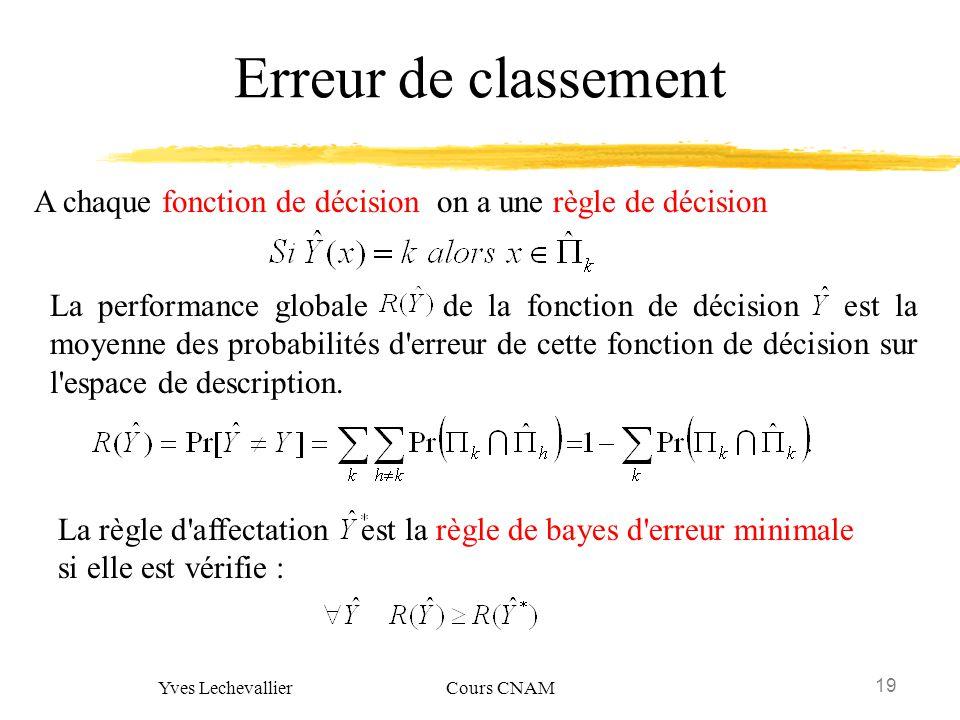 19 Yves Lechevallier Cours CNAM Erreur de classement A chaque fonction de décision on a une règle de décision La performance globale de la fonction de