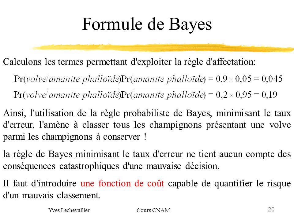 20 Yves Lechevallier Cours CNAM Formule de Bayes Ainsi, l'utilisation de la règle probabiliste de Bayes, minimisant le taux d'erreur, l'amène à classe