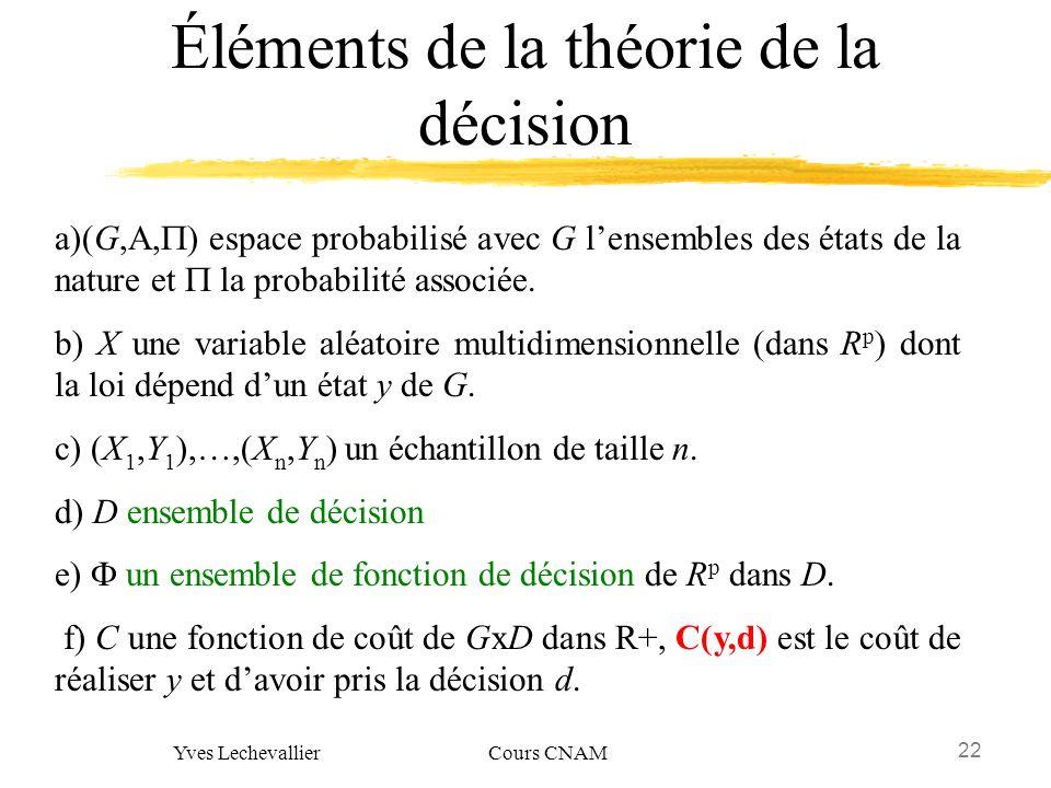 22 Yves Lechevallier Cours CNAM Éléments de la théorie de la décision a)(G,, ) espace probabilisé avec G lensembles des états de la nature et la proba
