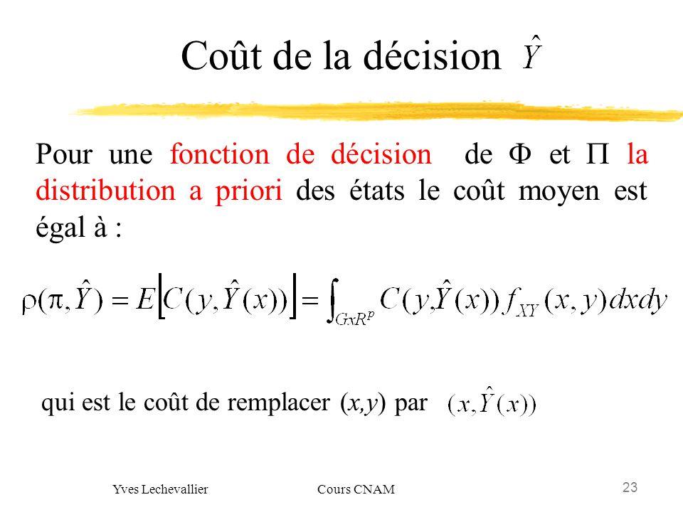 23 Yves Lechevallier Cours CNAM Coût de la décision Pour une fonction de décision de et la distribution a priori des états le coût moyen est égal à :