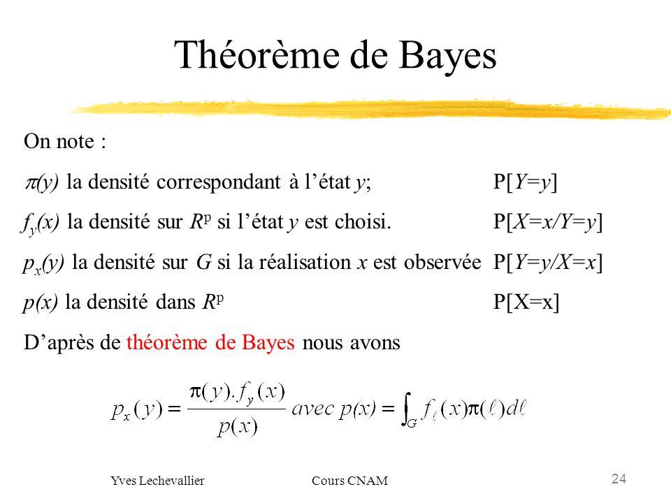 24 Yves Lechevallier Cours CNAM Théorème de Bayes On note : (y) la densité correspondant à létat y;P[Y=y] f y (x) la densité sur R p si létat y est ch