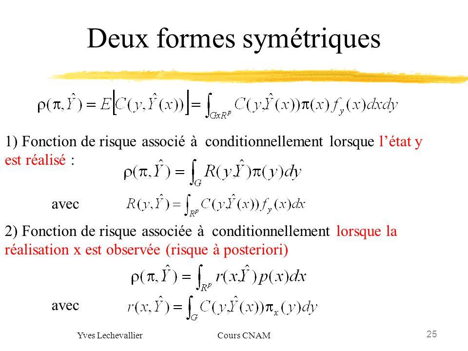 25 Yves Lechevallier Cours CNAM Deux formes symétriques 1) Fonction de risque associé à conditionnellement lorsque létat y est réalisé : 2) Fonction d