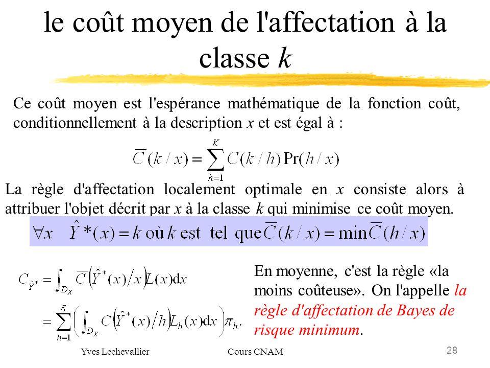 28 Yves Lechevallier Cours CNAM le coût moyen de l'affectation à la classe k Ce coût moyen est l'espérance mathématique de la fonction coût, condition